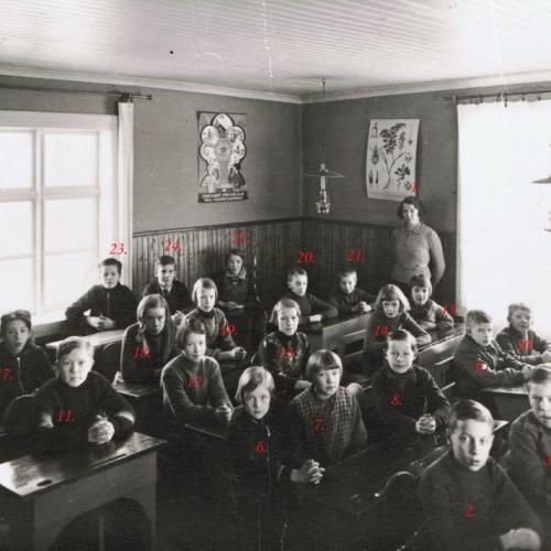 1937 klass 2-4 och 6 i Manjärv