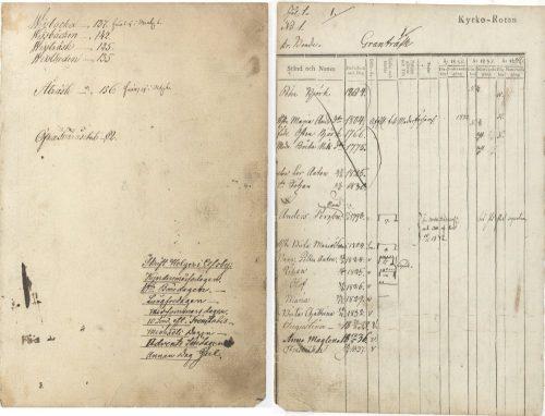 Husförhörslängd Älvsby AI:3 1830-1839