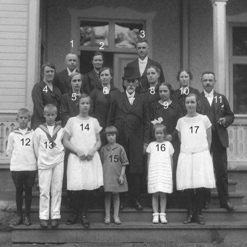 Familjen Järnhandlare Jonas Petter (J.P.) Jonsson