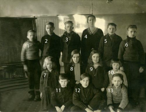 Skolklass Pålsträsk. Vilket år?