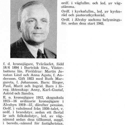 Lind Axel 18940618 Från Svenskt Porträttarkiv
