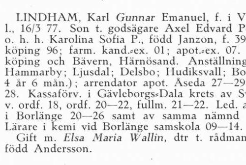 Lindham Gunnar 18770316 Från Svenskt Porträttarkiv