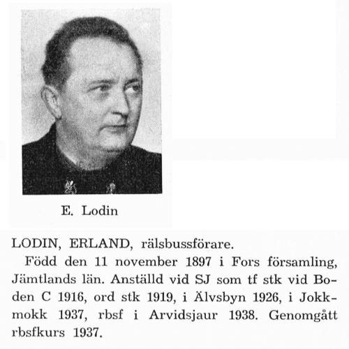 Lodin Erland 18971111 Från Svenskt Porträttarkiv b