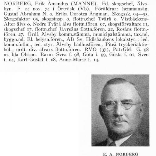 Norberg Amandus 18741124 Från Svenskt Porträttarkiv