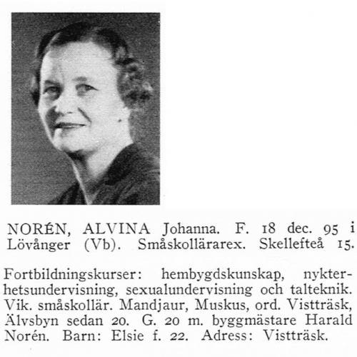 Norén Alvina 18951218 Från Svenskt Porträttarkiv