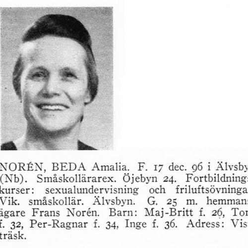 Norén Beda 18961217 Från Svenskt Porträttarkiv