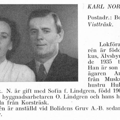 Norén Karl & Sofia Lindgren Från Svenskt Porträttarkiv
