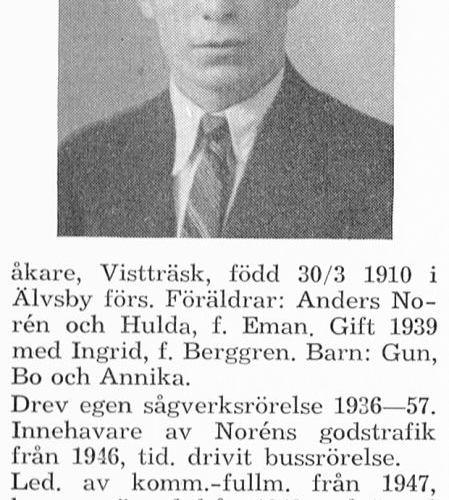 Norén Sten 19100330 Från Svenskt Porträttarkiv b