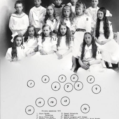 1915 Privata samskolan