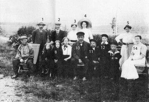Gästgivare gården i Norra Storfors 1913