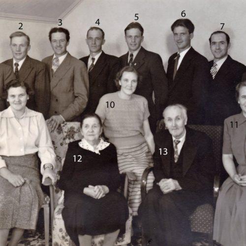 Familjen Jonas Sundkvist Brännmark